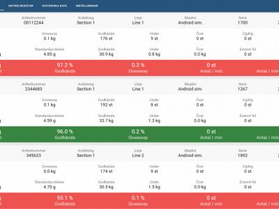 Incontrol kontrollmjukvara som visar relatidsdata över era produktionslinjer